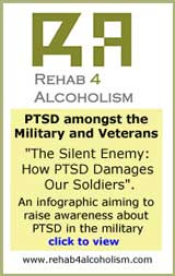 PTSD amongst the Military and Veterans